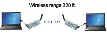 rs232 bluetooth wireless adapters in point to point mode